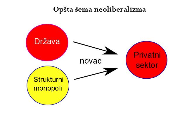 nlb_opsta_sema