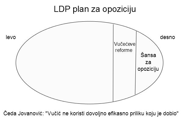 ldp_plan