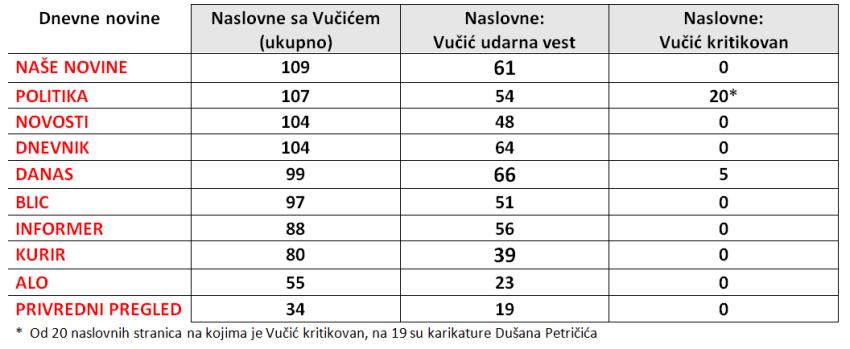tabelanaslovne2014